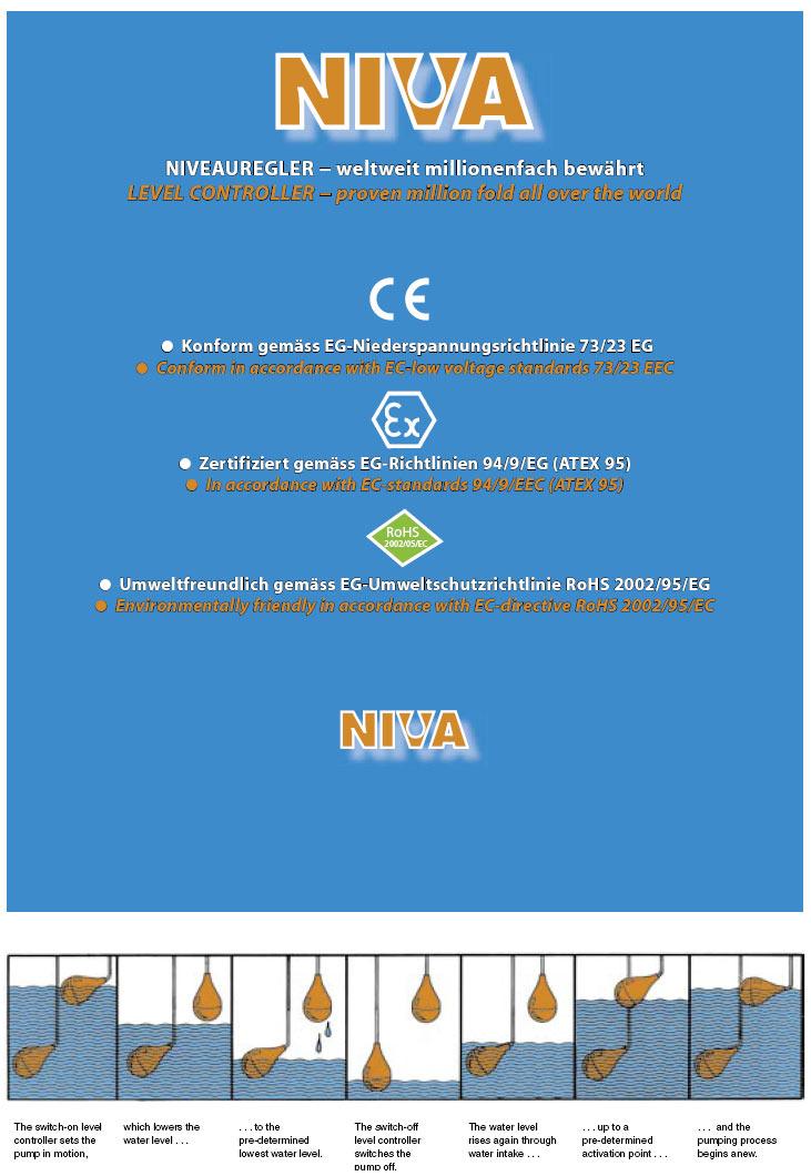 PISCES Pimps ≈ NIVA Float Switches